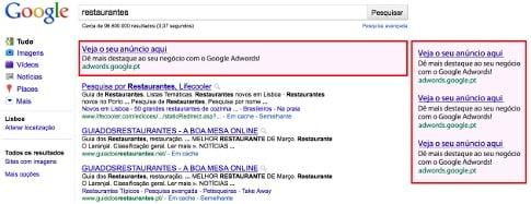 Vantagens e ROI da Publicidade no Google Ads