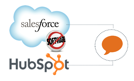 salesforce e hubsopt