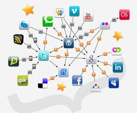 vender mais com redes sociais