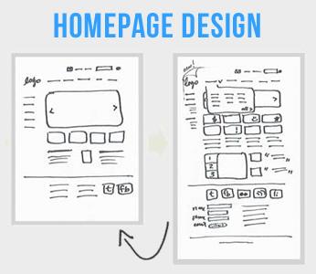 Pode o Design da Homepage do Website Ajudar a Melhorar o Seu Negócio?