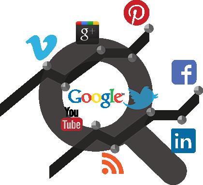 Marketing Digital Portugal