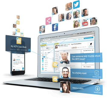Salesforce CRM Portugal