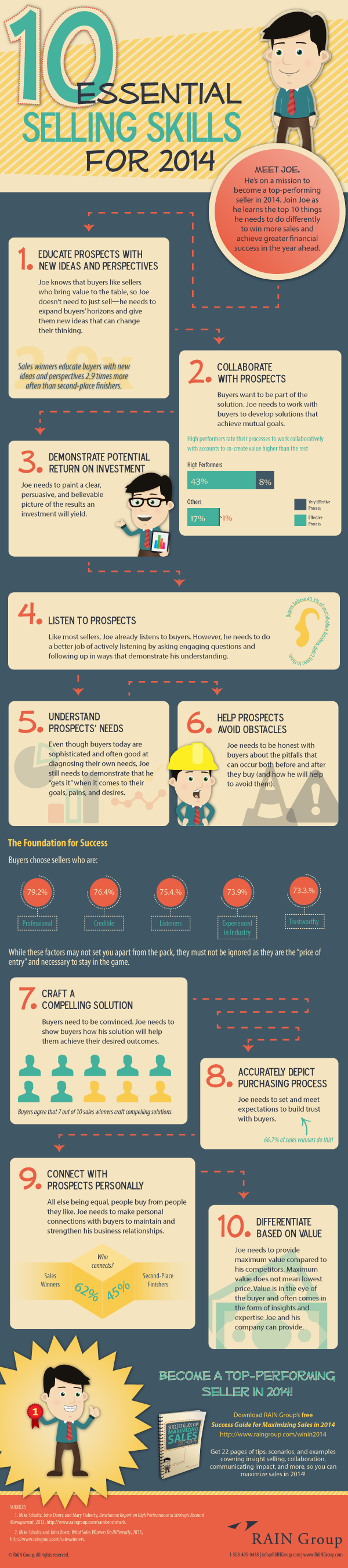 10-Essential-Selling-Skills-for-2014-600px