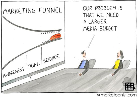 Como Funciona o Inbound Marketing nas Empresas de Distribuição?