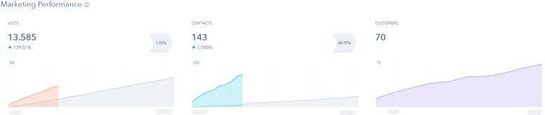 Crescer com Growth Hacking.png