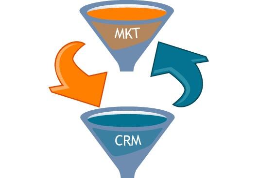 Integrar_CRM_com_Marketing.jpg