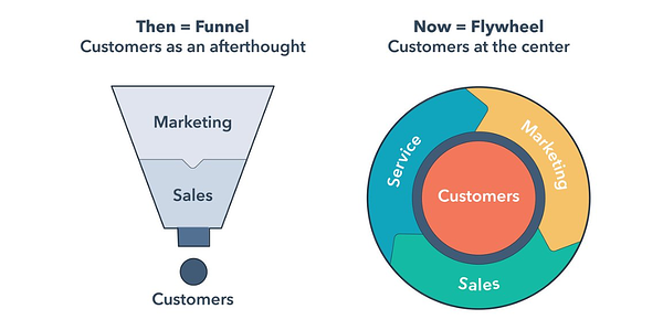 inbound_marketing_flywheel-1